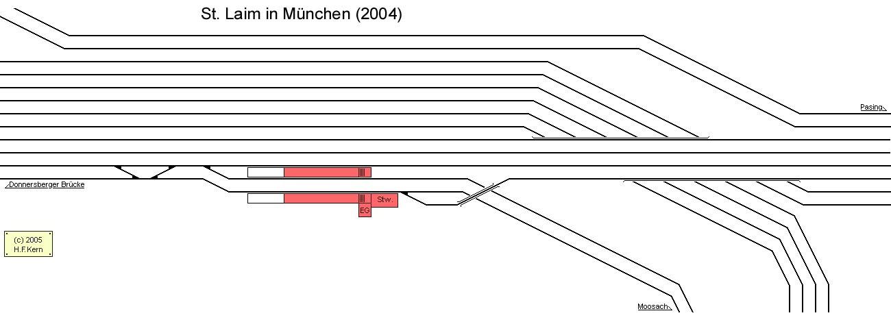 Deutschland Vorbild Bahnhof Laim