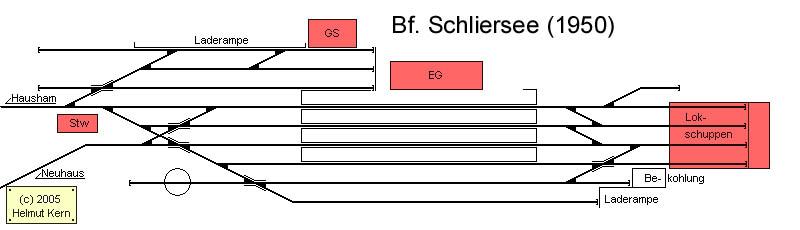 01 >> Deutschland Vorbild Bahnhof Schliersee